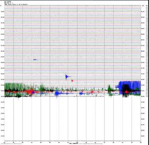 Sismograma del terremoto del 5 de setiembre de 2012.