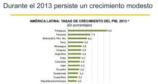 Datos de la Cepal.