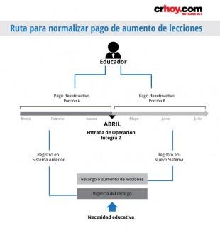 diagrama-salarios-eduacadores (5)